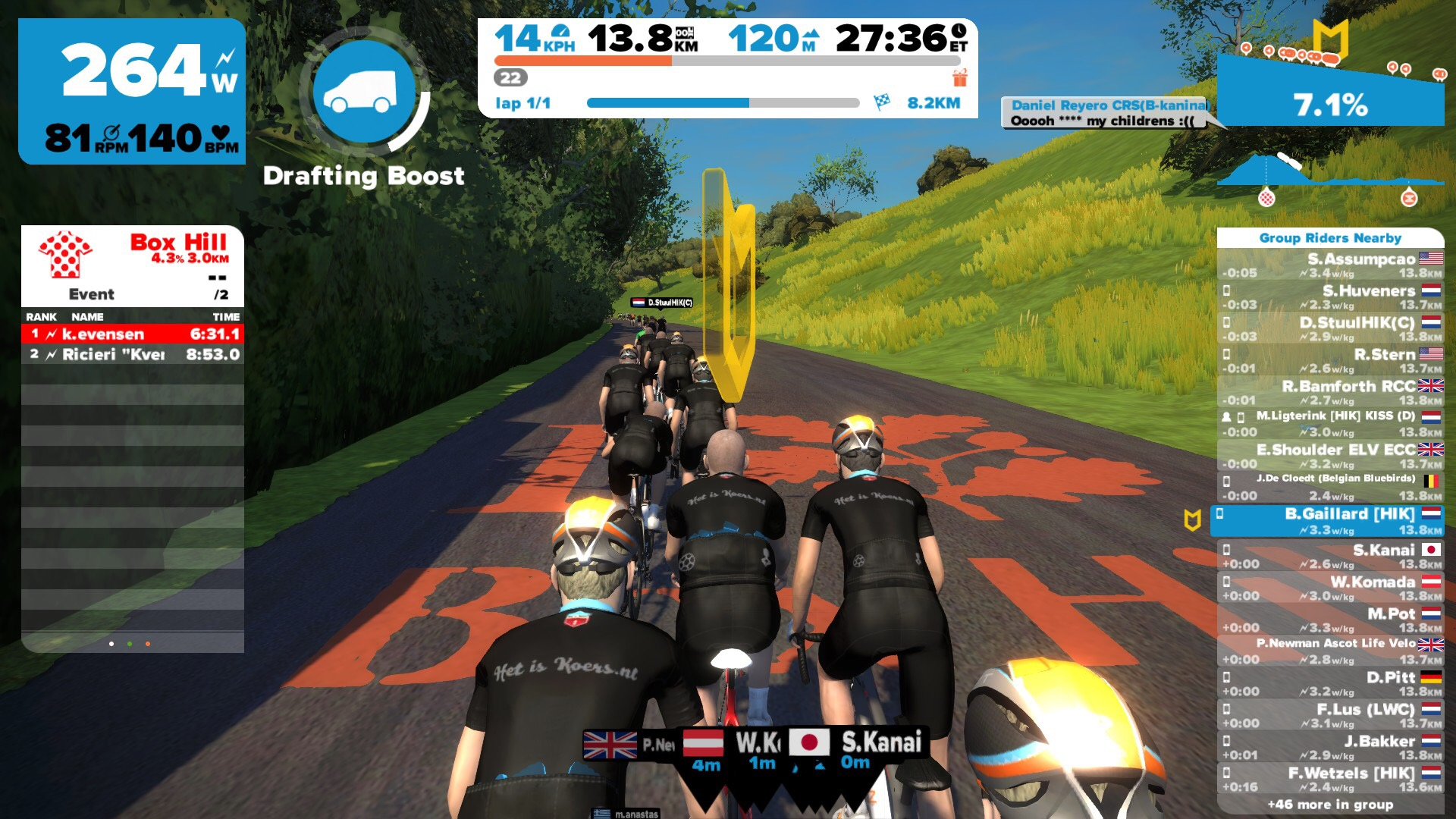 Ride Leader Zwift HIK 20 januari 2017